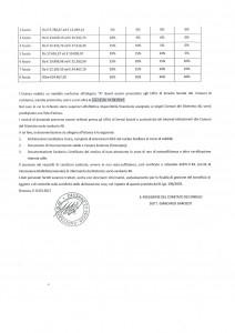 Avviso pubblico PAC ANZIANI II RIPARTO FINANZIARIO-page-002