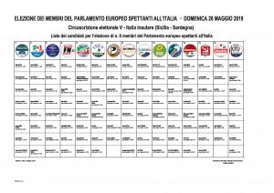 Manifesto Liste e candidati da pubblicare-page-001 (1)